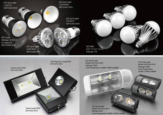 LED light quality control
